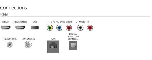 """Philips 32PFL4902/F7 TV 81.3 cm (32"""") WXGA Smart TV Wi-Fi Black 3"""