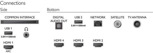 "Philips 65PUS7406/12 TV 165.1 cm (65"") 4K Ultra HD Smart TV Wi-Fi Black 4"