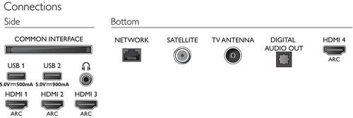 "Philips 55OLED705/12 TV 139.7 cm (55"") 4K Ultra HD Smart TV Wi-Fi Black 5"
